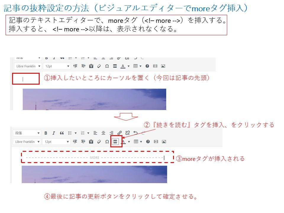 moreタグ挿入(ビジュアルエディター)