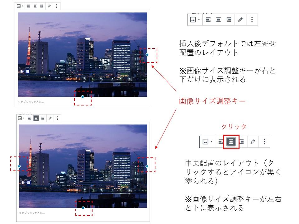 画像の左寄せと中央配置