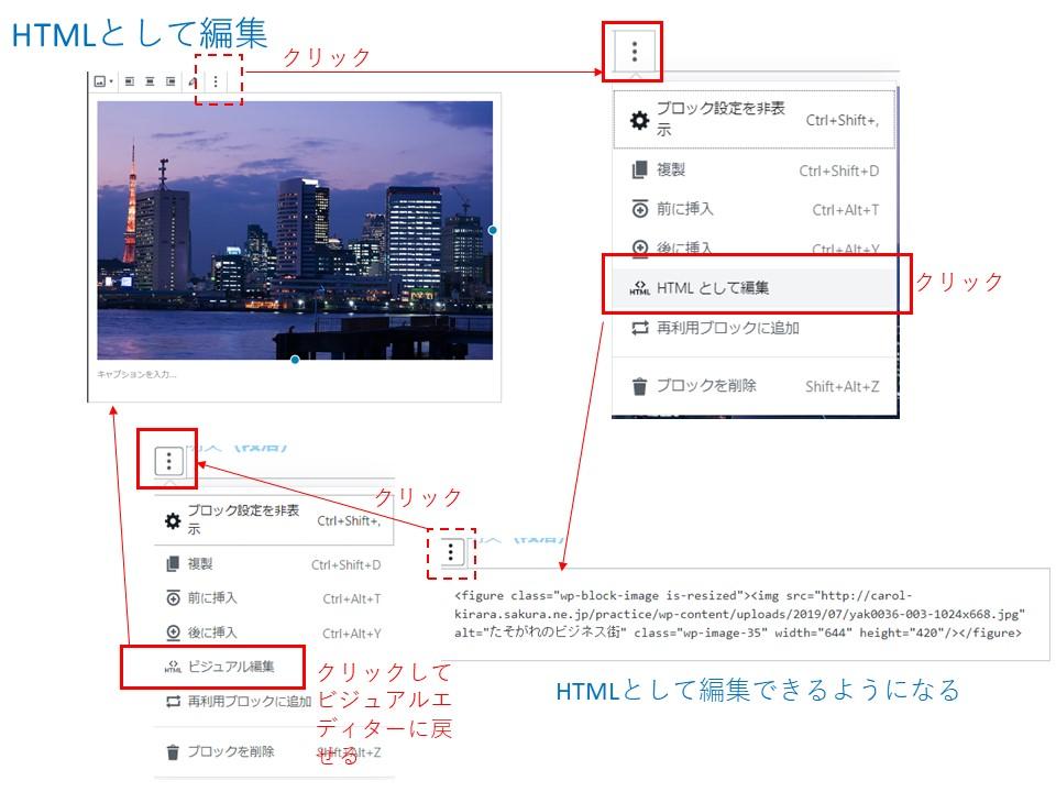 HTML編集の方法