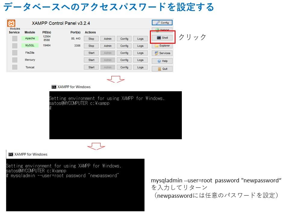 データベースにパスワードをかける