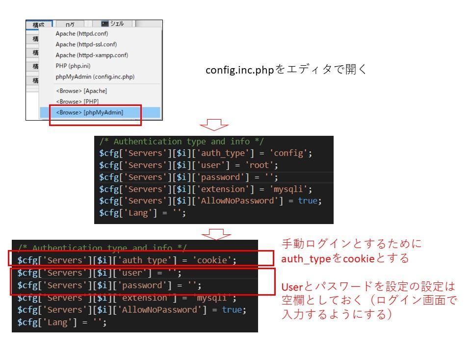 config.inc.phpを編集