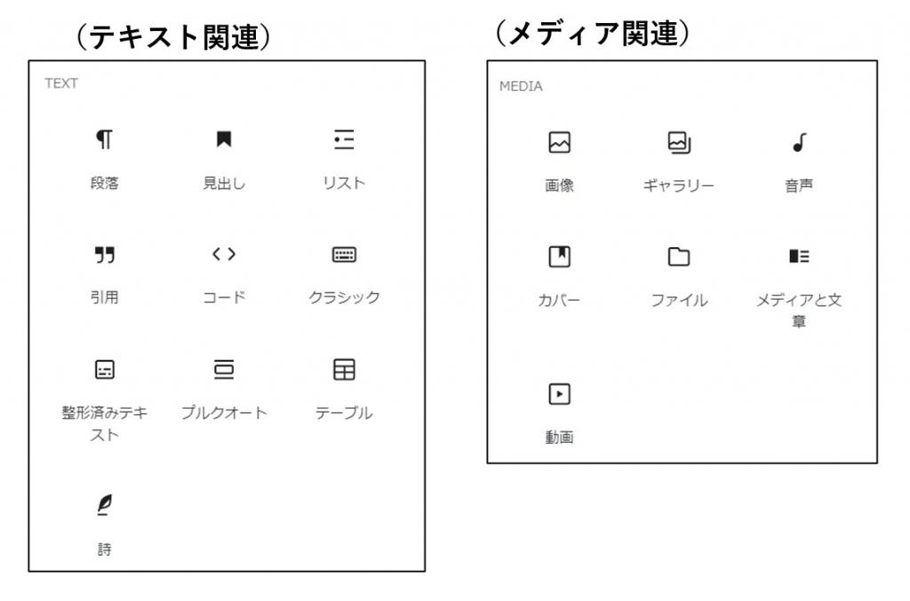 5.5でのブロックのグループ_テキスト関連・メディア関連