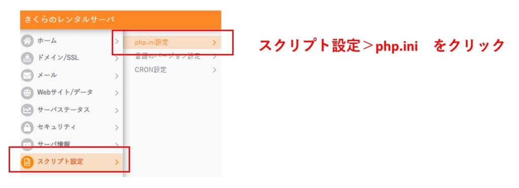 php.iniへのアクセス方法