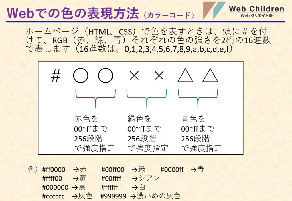カラーコードの定義