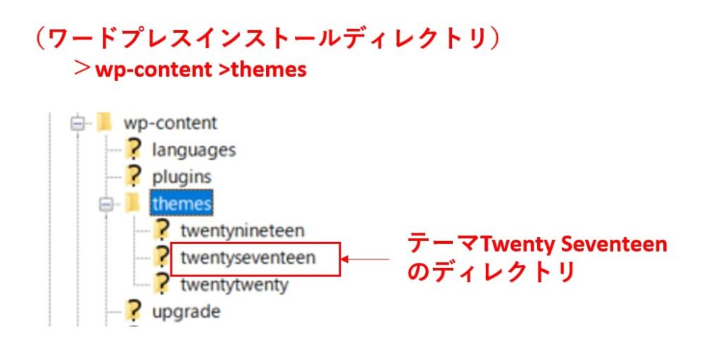 テーマTwenty Seventeenのディレクトリ