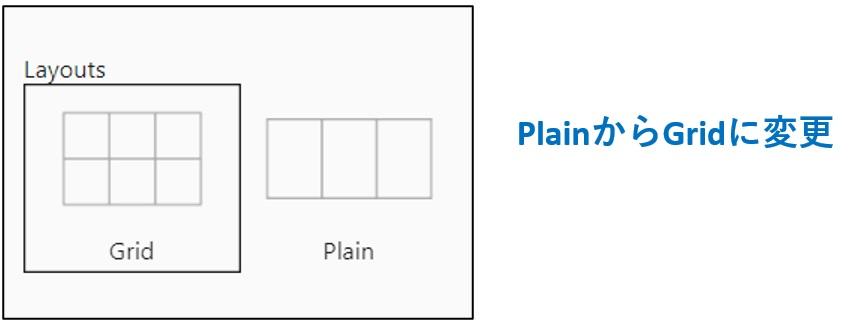 Advanced Columns and GridブロックでGridレイアウトに変更
