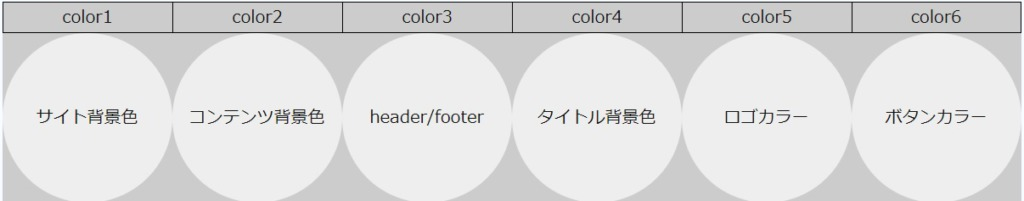 配色チャートとデモ画面配色箇所表示