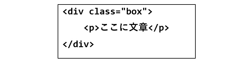 コピペして使えるHTML構造