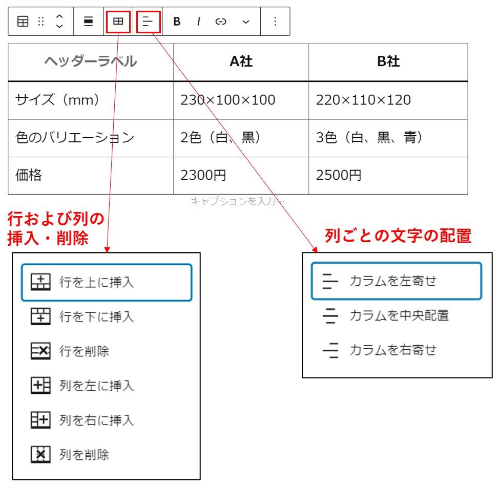 ツールバー内の行列の挿入削除および文字の配置ボタン