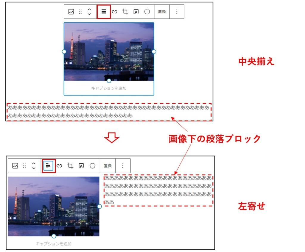 画像の配置とブロックの回り込み