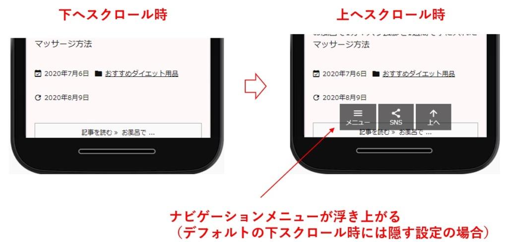モバイル用ナビボタン