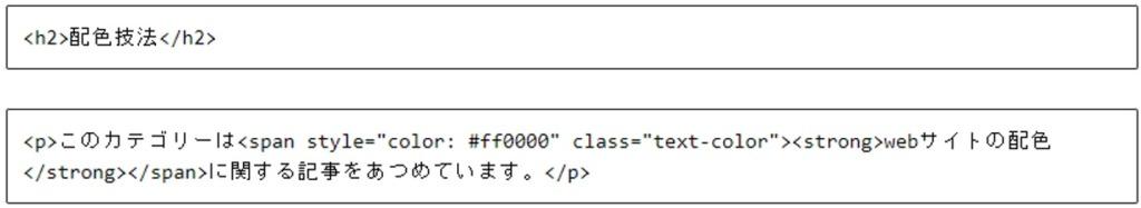 HTML化後の文章